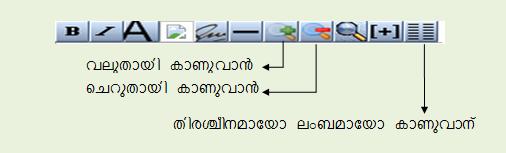 Toolbar malayalam.png